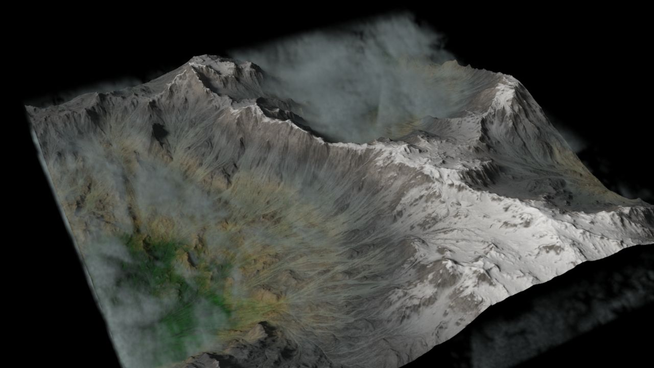 Terrain, heightmaps and elevation gradients